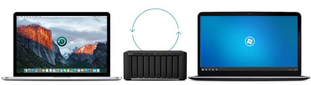 Synology DiskStation DS1819+ - TechiWare